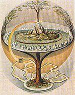natursymphonie - Mensch und Natur-Weltenbaum